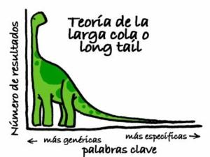 long-tail2